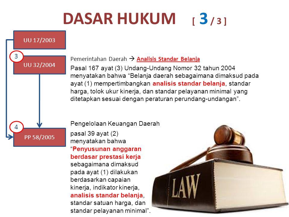DASAR HUKUM [ 3 / 3 ] UU 17/2003. 3. Pemerintahan Daerah  Analisis Standar Belanja. UU 32/2004.